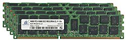 Adamanta 64GB (4x16GB) Server Memory Upgrade for Dell PowerEdge R710 DDR3 1333Mhz PC3-10600 ECC Registered 2Rx4 CL9 1.5v